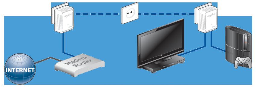 PC DATA - Web Design